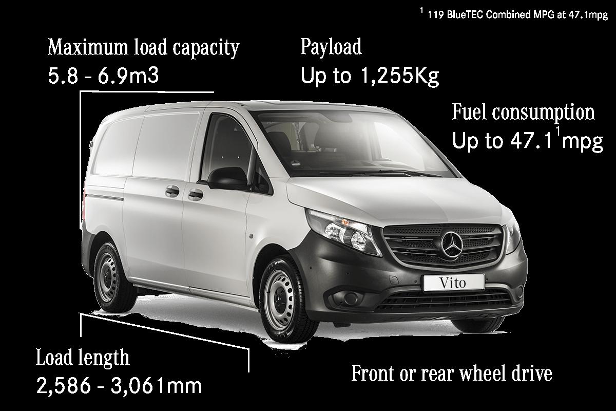 Allestimento officina mobile per Fiat Fiorino
